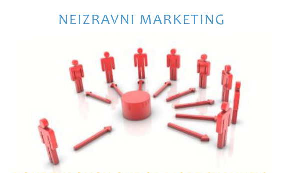 Neizravni marketing